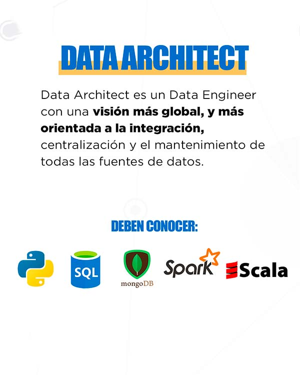 Data-Architect