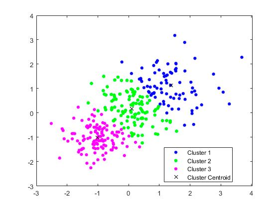 algoritmo-de-clustering